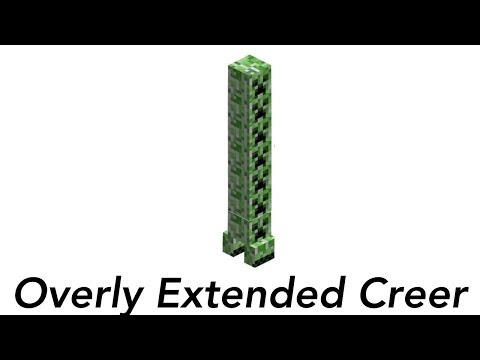 The Various Types Of Creer