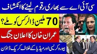Imran Khan's New Decision about Bureaucracy | Imran Khan | Pakistan