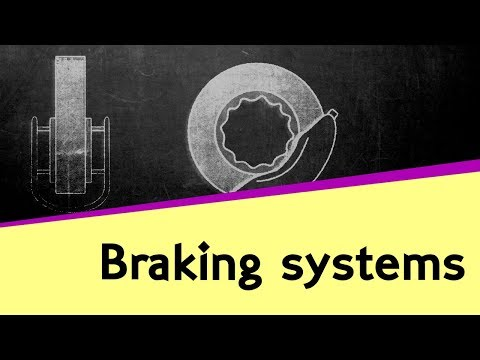 F1 Braking Systems