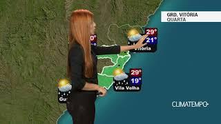 Previsão Grande Vitória -  Pouca chuva