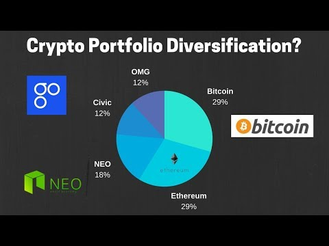 How to Diversify your Crypto Portfolio - Balancing Bitcoin, Ethereum and Altcoins