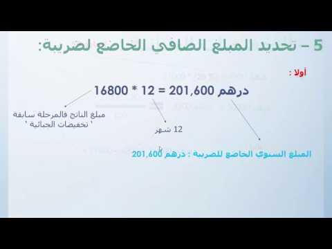 الضريبة على الدخل - لدكتور العلالي احمد - جامعة محمد الأول وجدة