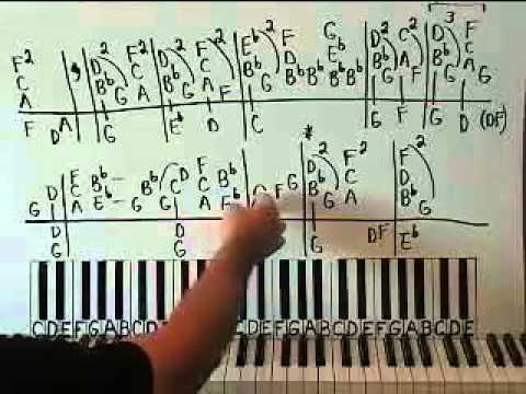 How To Play Beautiful Goodbye On The Piano Shawn Cheek Lesson Tutorial
