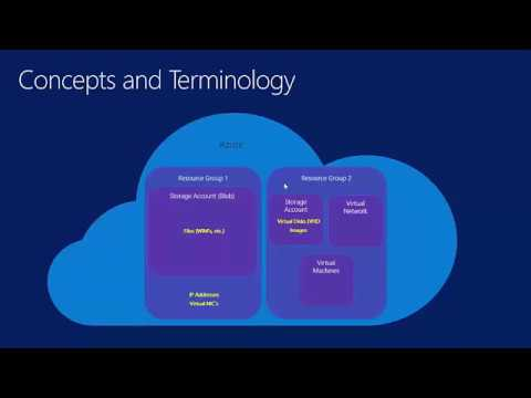 Video Tutorial: ConfigMgr cloud integration Part 8 – Imaging and Provisioning in Azure