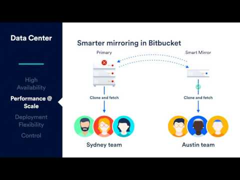 Enterprise Ready - What's New in Data Center - Atlassian Summit Europe 2017