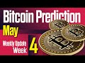 Bitcoin Trading Bot (Tutorial) - YouTube