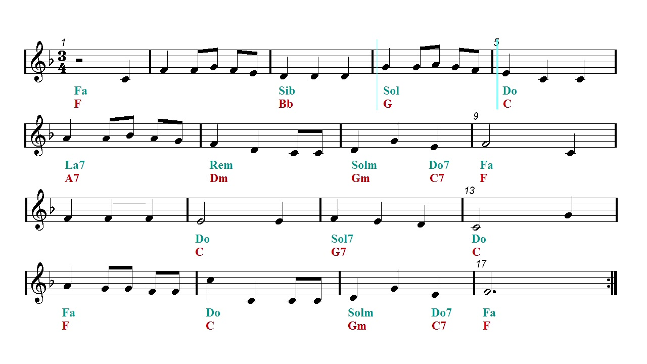 drum play along we wish you a merry christmas sheet music guitar chords