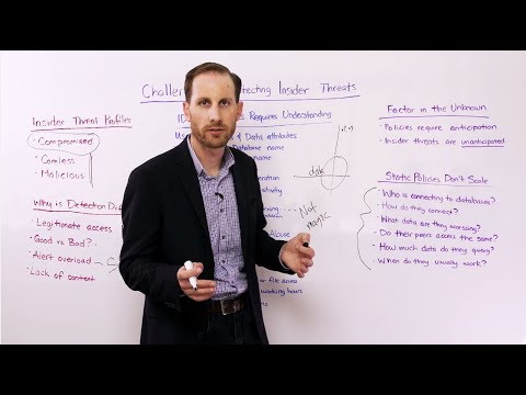Challenges of Detecting Insider Threats - Whiteboard Wednesday