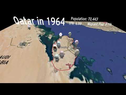 Demographics Of Qatar