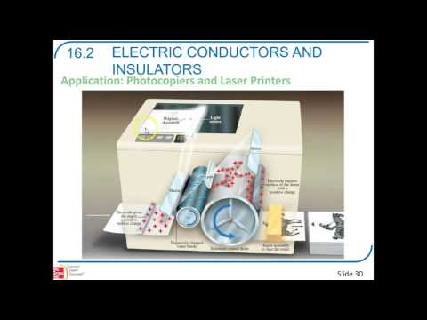 16.2 Electric Conductors and Insulators