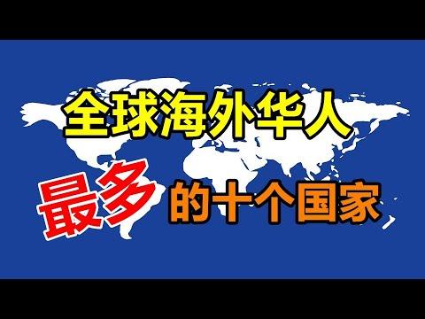 全球海外华人最多的十个国家 ,第一个你绝对想不到。