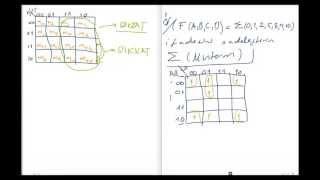 LOJİK TASARIM Ders-5 (Karnough Diyagramları)