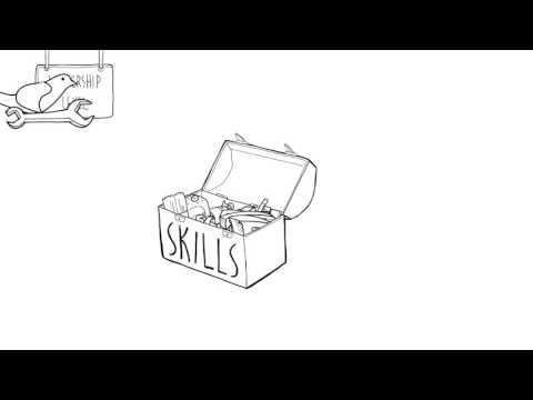 Unilever   Marketing Career Principles