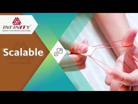 Infinity Infoway Pvt Ltd Infrastructure