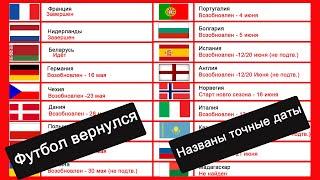Когда вернётся футбол? Что известно о датах? Следующий тур чемпионата России в июне!