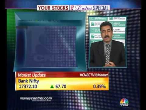 Prefer Infosys, TCS, Axis Bank, HDFC Bank: Gaurang Shah - Your Stocks