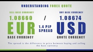 Millionairez Wealth Club - Step 2 - Understanding Forex Quotes