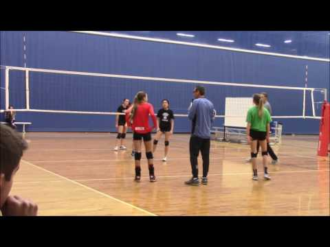 Effective Junior High School Practice Habits - Volleyball Alberta Coaching Symposium 2017