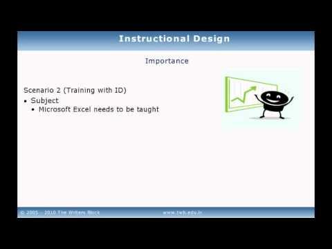 TWB Video Tutorial - Instructional Design Training
