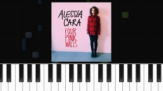 "Alessia Cara - ""I'm Yours"" - How To Play - Cover"