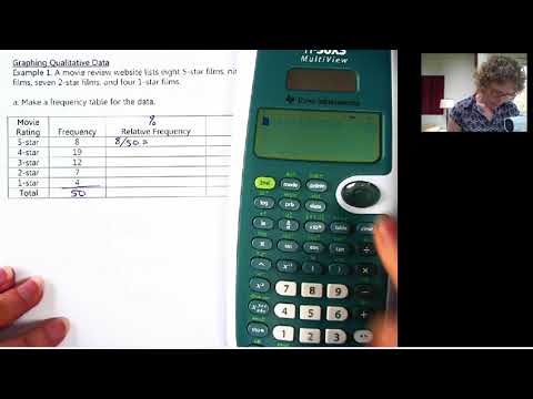 15. Math 105 Video 5C2 Frequency Tables