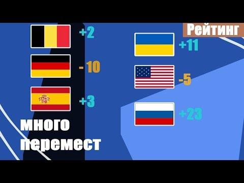 Рейтинг ФИФА.  Россия за год поднялась на 27 мест. Украина на 11.