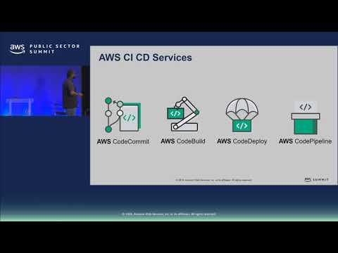 CI/CD with AWS Developer Tools and Fargate