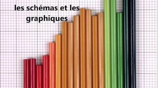 Film sur la théorie des intelligences multiples présenté par Renaud Keymeulen