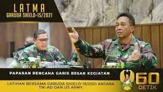 Paparan Rencana Garis Besar Latihan Bersama Garuda Shield-15/2021 antara TNI AD dan US ARMY