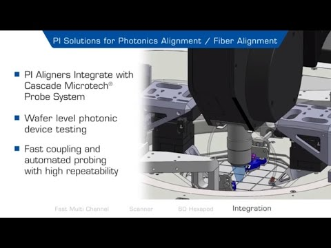 silicon photonics sip alignment