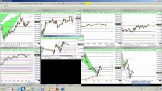 Larry Pesavento - Chart Geometry and Patterns