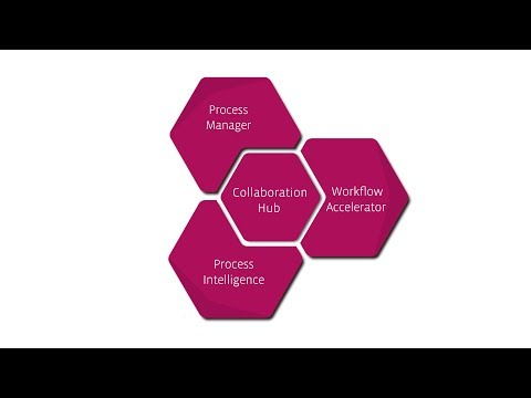 Translating Strategy into Action – Signavio Business Transformation Suite