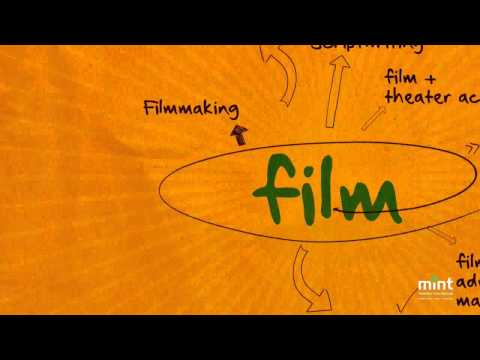 MINT College School of Design & Visual Arts, AB Film Program Career Path