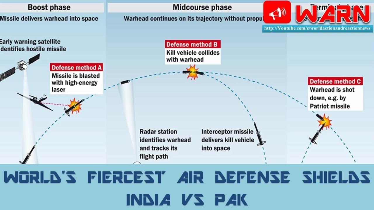 S 300 missile systems vs patriot - World S Fiercest Air Defense Shields India Vs Pak