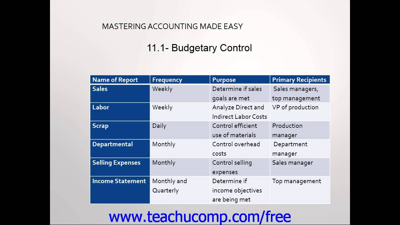 accounting tutorial 2 0 budgetary control training lesson 11 1 youtube