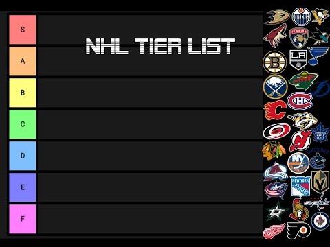 NHL Teams Tier List