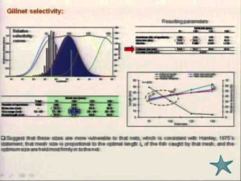 Integrating Reproductive Potential Studies In The(...)