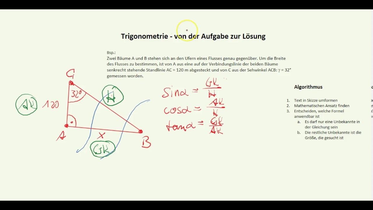 Großartig Lösung Trig Gleichungen Arbeitsblatt Mit Antworten Bilder ...