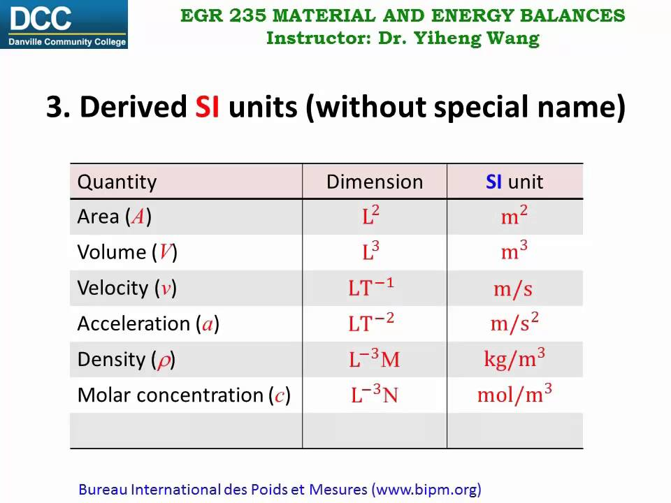 Material And Energy Balances Lecture 03 Systems Of Units