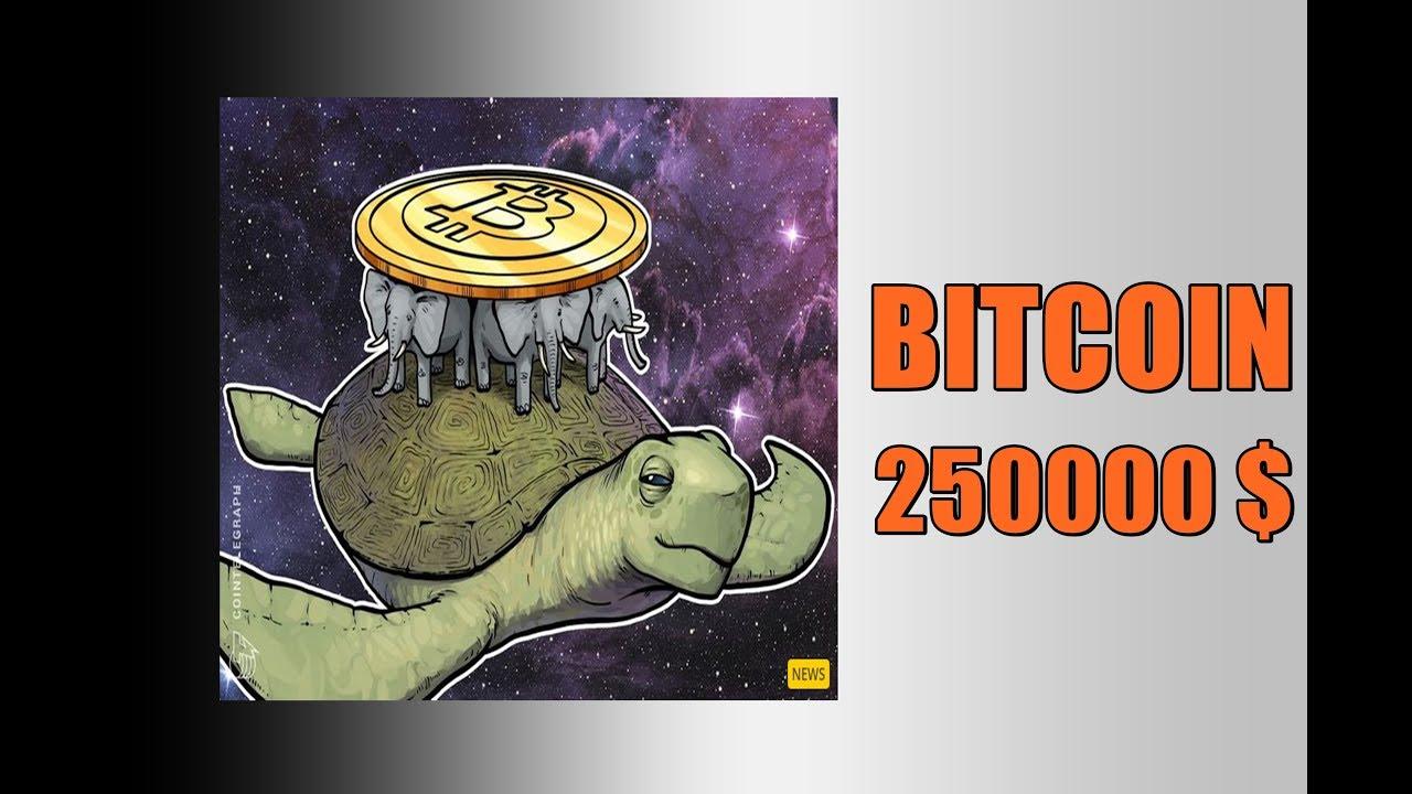 Bitcoin 250000 $ || CNA सच ||