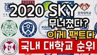 TOP 10 | 2020 국내 대학 순위 | SKY가 …