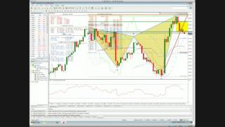 90% ITM Trading - Harmonic Scanner With Forex