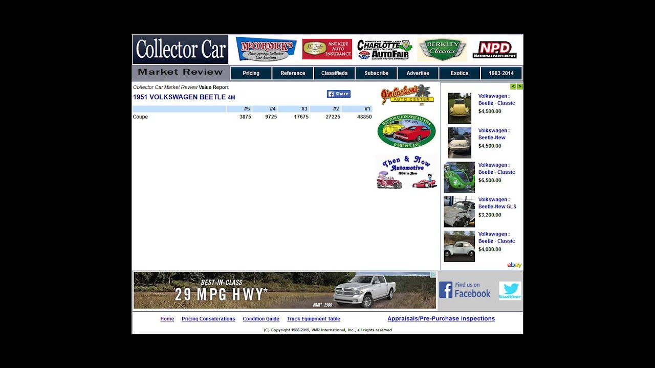 Classic VW BuGs How to Collector Car Market Beetle Value Guide 2015 ...