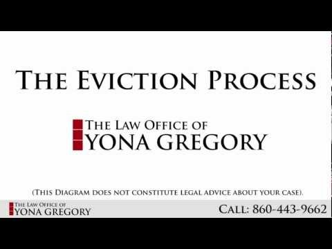 How To Evict a Tenant in Connecticut (CT) | Eviction Lawyer | Law Offices of Yona Gregory