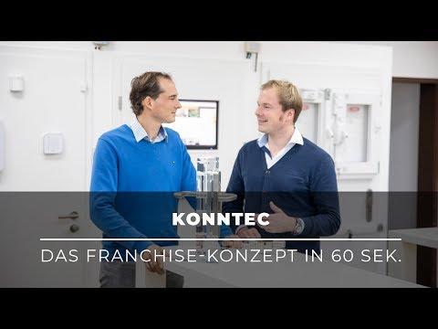Partnerwunsch mitteilen - eig-apps.org
