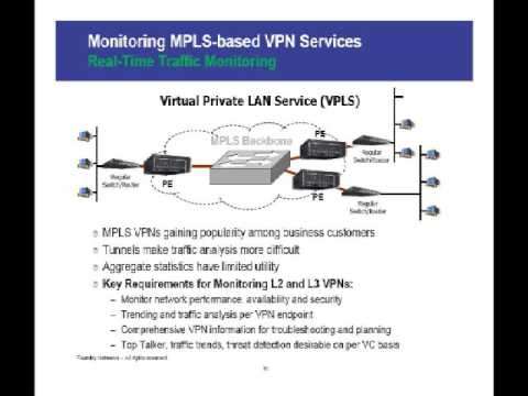 Ensuring Service Quality & Security in Converged Networks Through Proactive Monitoring