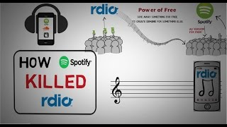 Failed Startup - How Spotify Killed Rdio