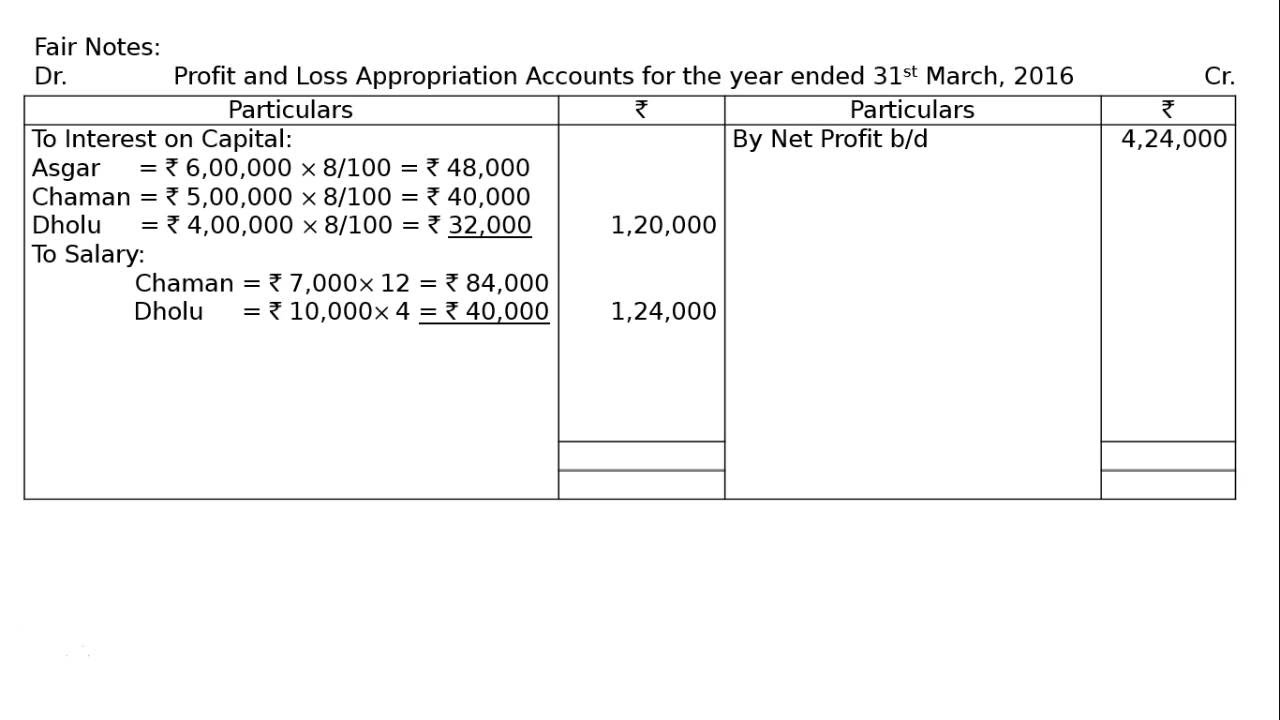 Ts Grewal Accountancy Class 11 Pdf 2017