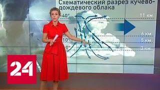 """""""Погода 24"""": торнадо по-татарски"""