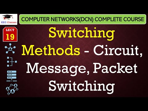 Switching Methods - Circuit, Message And Packet Switching In Hindi
